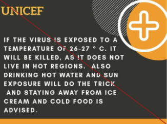 """A """"fact"""" about coronavirus that UNICEF has crossed out due to being false"""