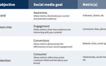 social-media-templates-social-media-strategy-template-620×277.png