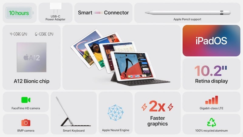 iPad 8th Gen features at a glance