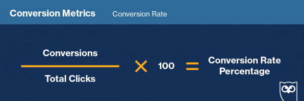 Formula to track conversion rate on social media