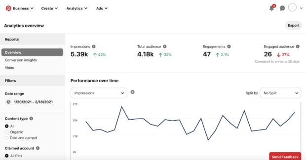 pinterest analytics dashboard overview