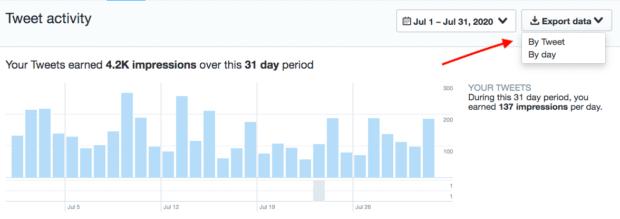 Exporting analytics data from Twitter