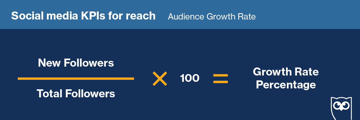 audience growth rate equation