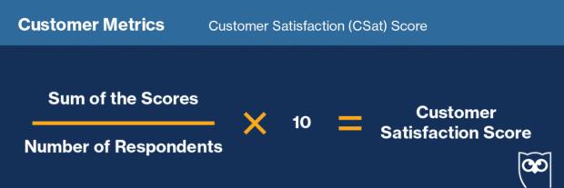 formula for calculating CSAT