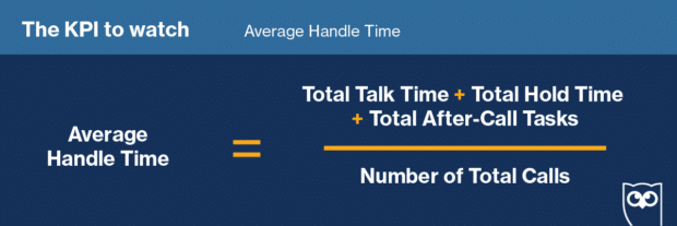 formula for calculating average handle time metric